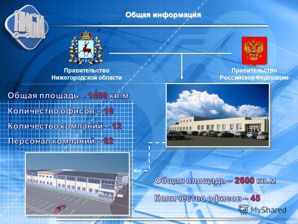 Общая информация Правительство Нижегородской области Правительство Российской Федерации