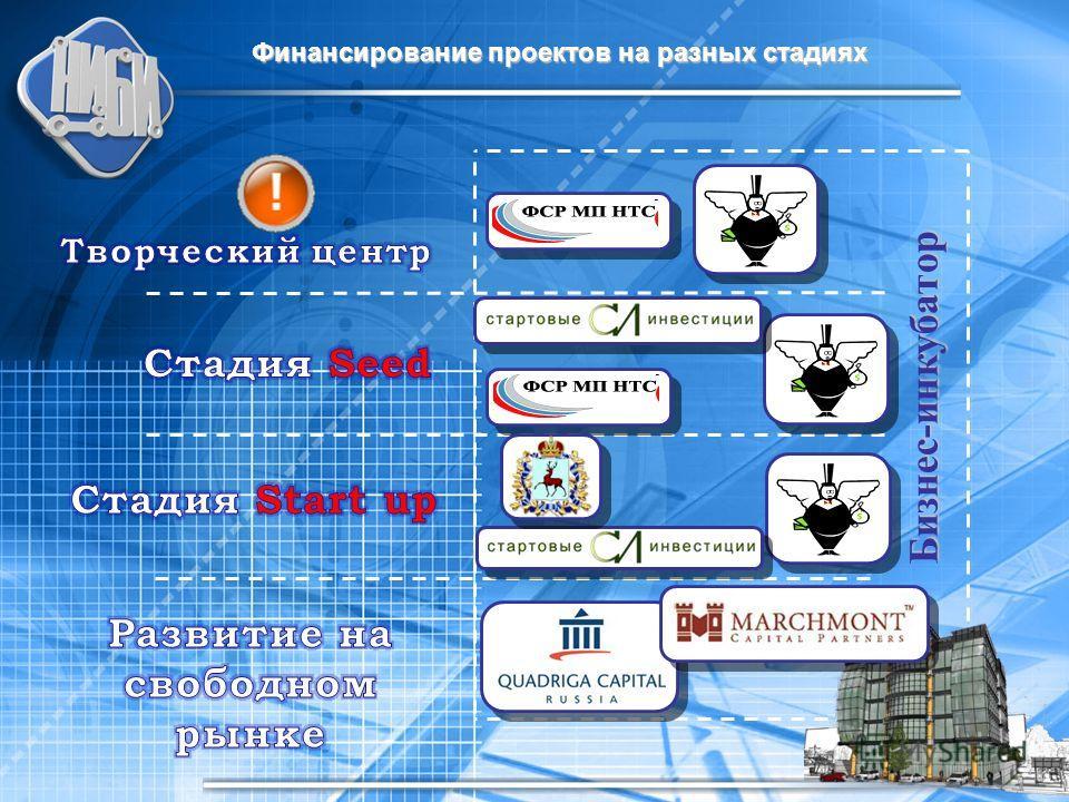Бизнес-инкубатор Финансирование проектов на разных стадиях