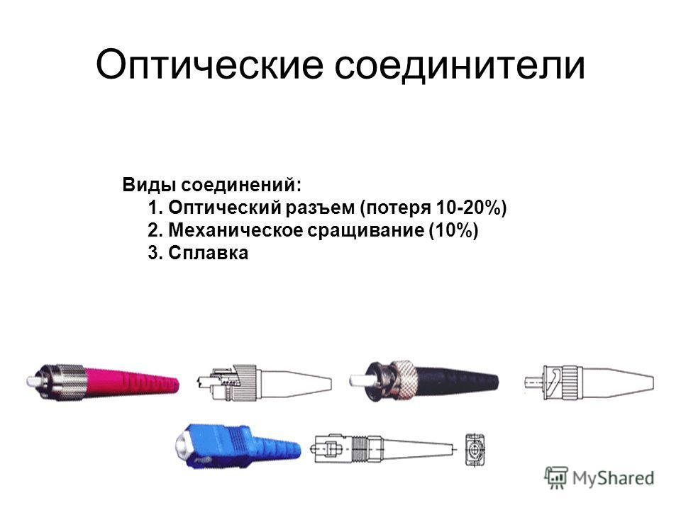 Оптические соединители Виды соединений: 1. Оптический разъем (потеря 10-20%) 2. Механическое сращивание (10%) 3. Сплавка