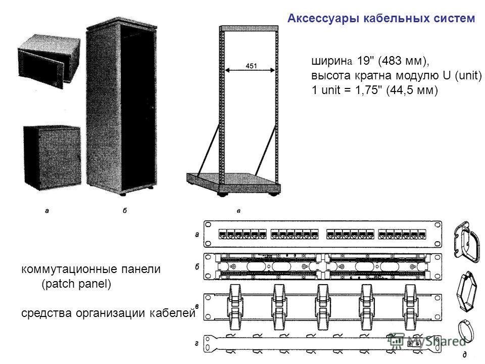 Аксессуары кабельных систем ширин а 19 (483 мм), высота кратна модулю U (unit) 1 unit = 1,75 (44,5 мм) коммутационные панели (patch panel) средства организации кабелей