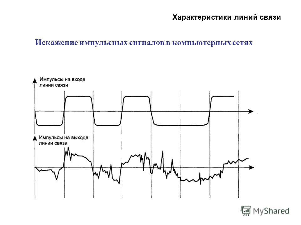 Характеристики линий связи Искажение импульсных сигналов в компьютерных сетях