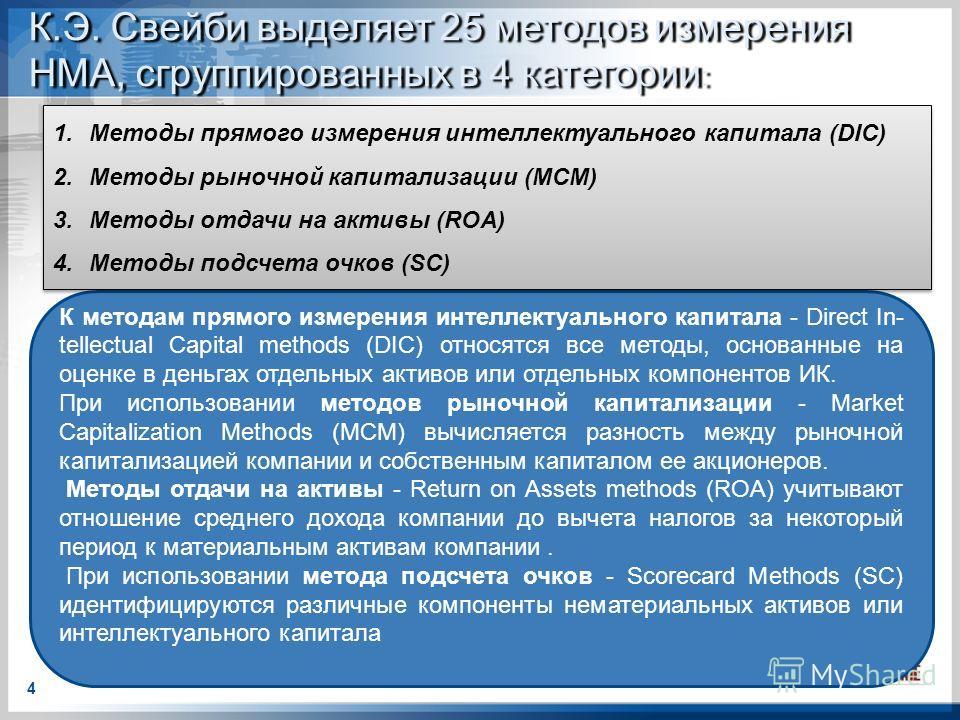 К.Э. Свейби выделяет 25 методов измерения НМА, сгруппированных в 4 категории : 4 К методам прямого измерения интеллектуального капитала - Direct In- tellectual Capital methods (DIC) относятся все методы, основанные на оценке в деньгах отдельных актив