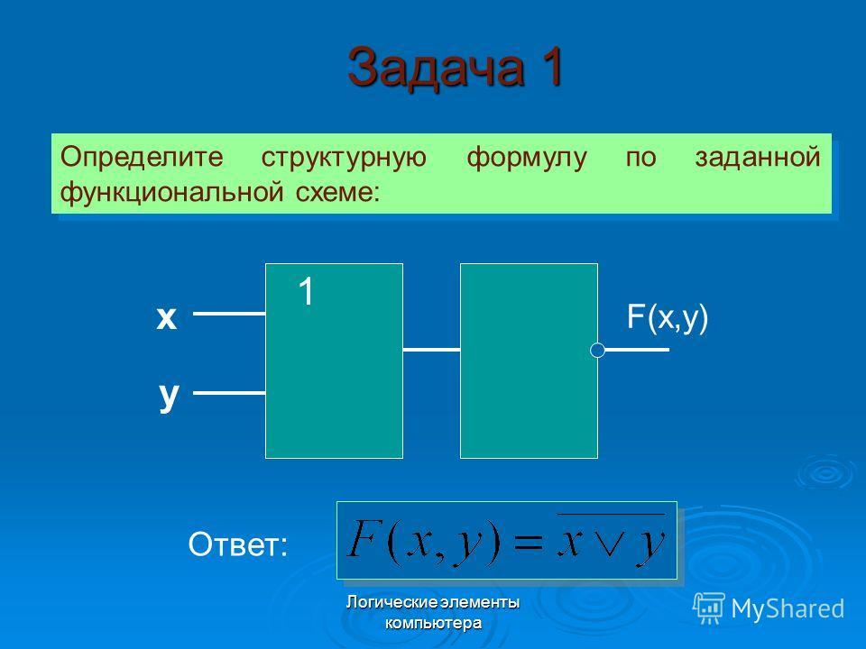 Логические элементы компьютера Задача 1 Определите структурную формулу по заданной функциональной схеме: 1 x y F(x,y) Ответ: