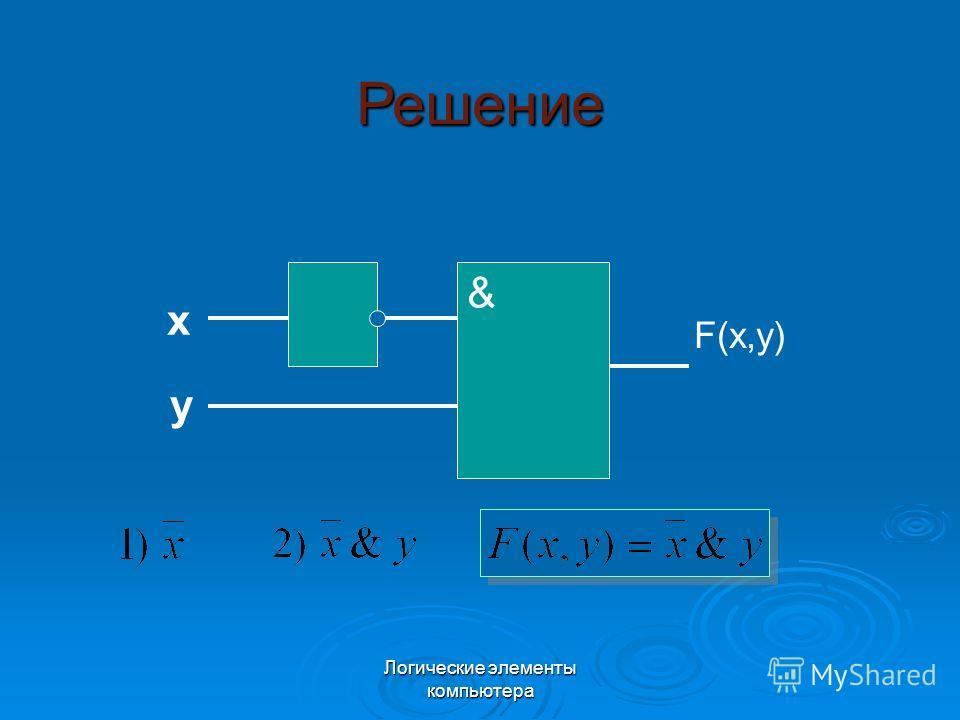 Логические элементы компьютера Решение x y & F(x,y)