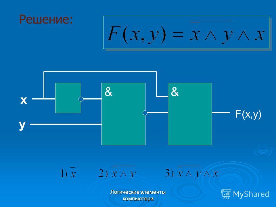 Логические элементы компьютера Решение x y && F(x,y) Решение: