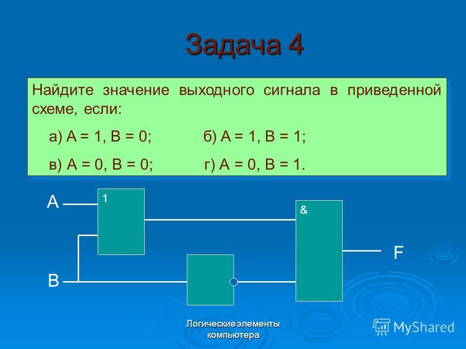 Логические элементы компьютера Задача 4 Найдите значение выходного сигнала в приведенной схеме, если: а) A = 1, B = 0; б) A = 1, B = 1; в) А = 0, В = 0; г) А = 0, В = 1. Найдите значение выходного сигнала в приведенной схеме, если: а) A = 1, B = 0; б