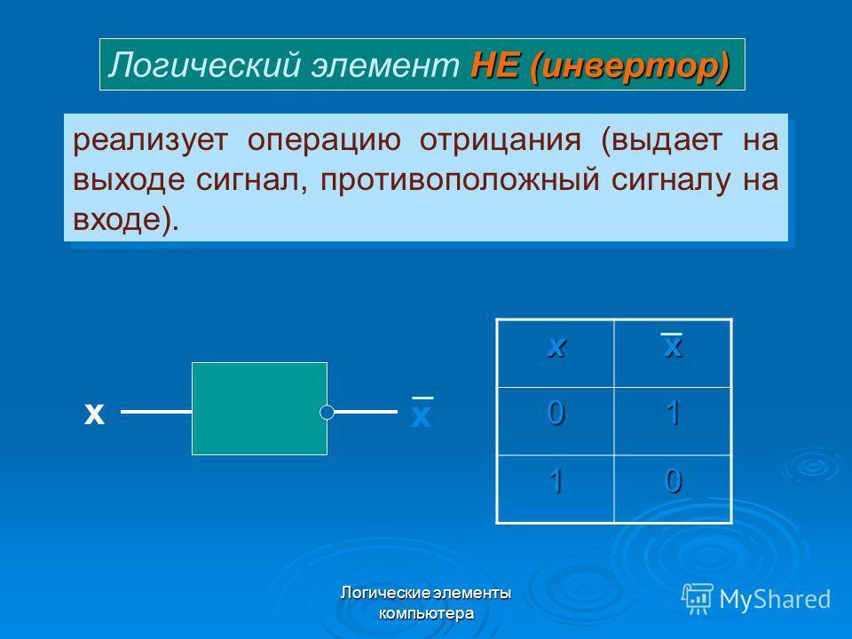 Логические элементы компьютера реализует операцию отрицания (выдает на выходе сигнал, противоположный сигналу на входе). xx01 10 x x НЕ (инвертор) Логический элемент НЕ (инвертор)