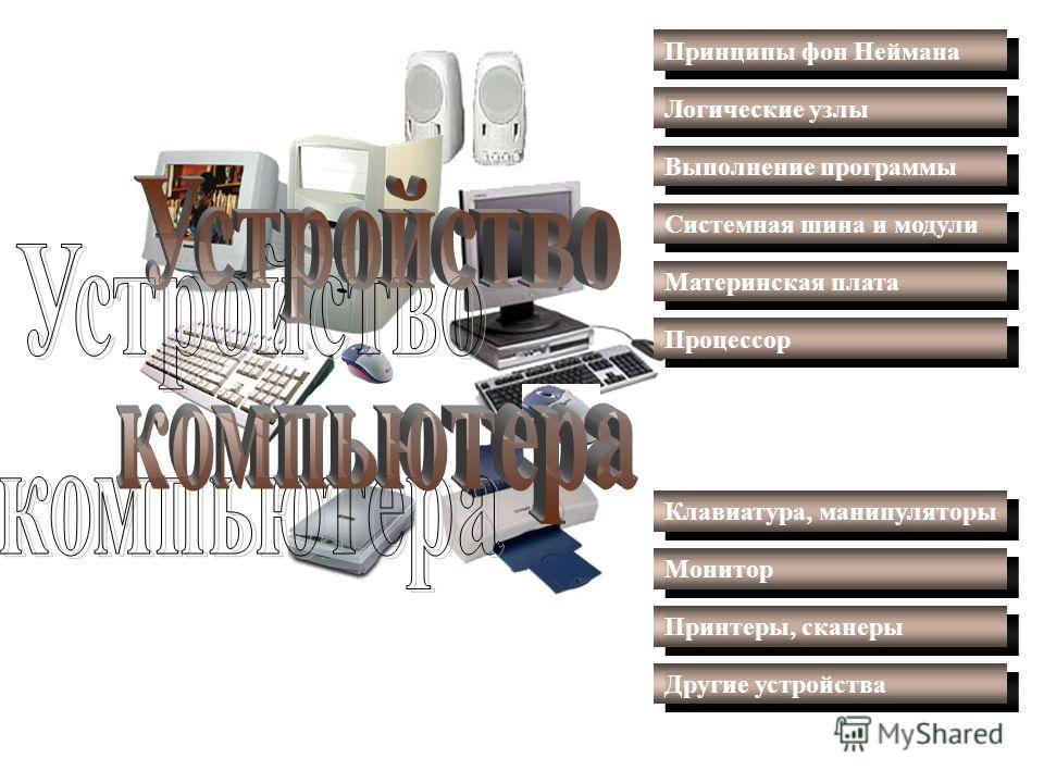 Принципы фон Неймана Логические узлы Системная шина и модули Материнская плата Процессор Выполнение программы Монитор Клавиатура, манипуляторы Принтеры, сканеры Другие устройства