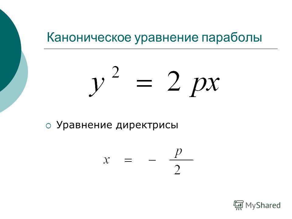 Каноническое уравнение параболы Уравнение директрисы