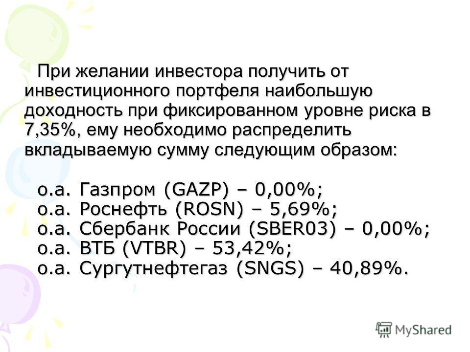 При желании инвестора получить от инвестиционного портфеля наибольшую доходность при фиксированном уровне риска в 7,35%, ему необходимо распределить вкладываемую сумму следующим образом: о.а. Газпром (GAZP) – 0,00%; о.а. Роснефть (ROSN) – 5,69%; о.а.