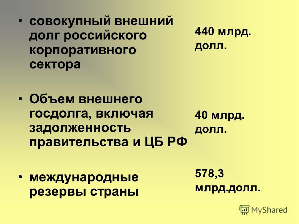 совокупный внешний долг российского корпоративного сектора Объем внешнего госдолга, включая задолженность правительства и ЦБ РФ международные резервы страны 440 млрд. долл. 40 млрд. долл. 578,3 млрд.долл.