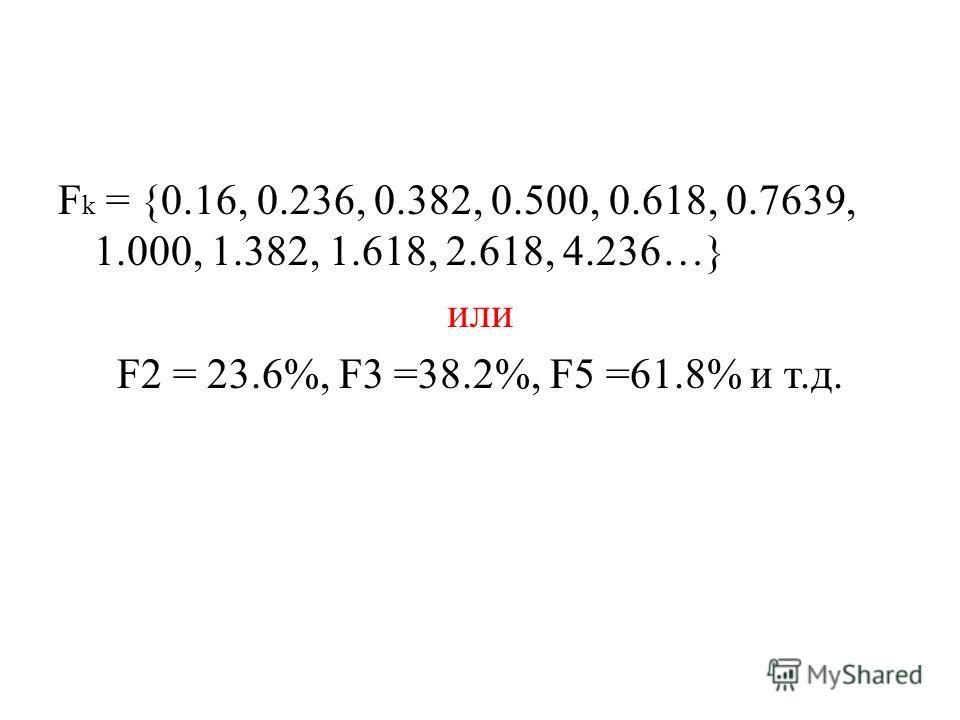 F k = {0.16, 0.236, 0.382, 0.500, 0.618, 0.7639, 1.000, 1.382, 1.618, 2.618, 4.236…} или F2 = 23.6%, F3 =38.2%, F5 =61.8% и т.д.