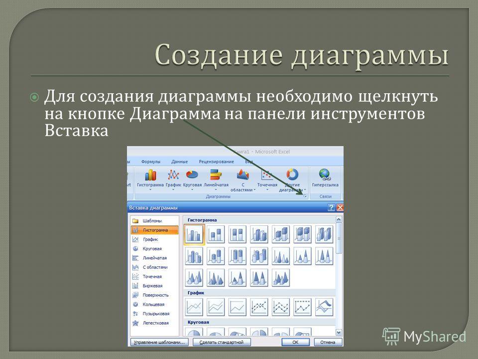 Для создания диаграммы необходимо щелкнуть на кнопке Диаграмма на панели инструментов Вставка