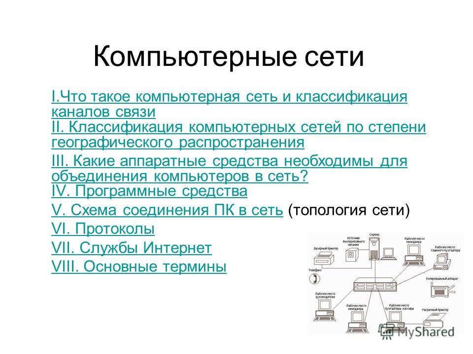 Компьютерные сети I.Что такое компьютерная сеть и классификация каналов связи II. Классификация компьютерных сетей по степени географического распространения III. Какие аппаратные средства необходимы для объединения компьютеров в сеть? IV. Программны