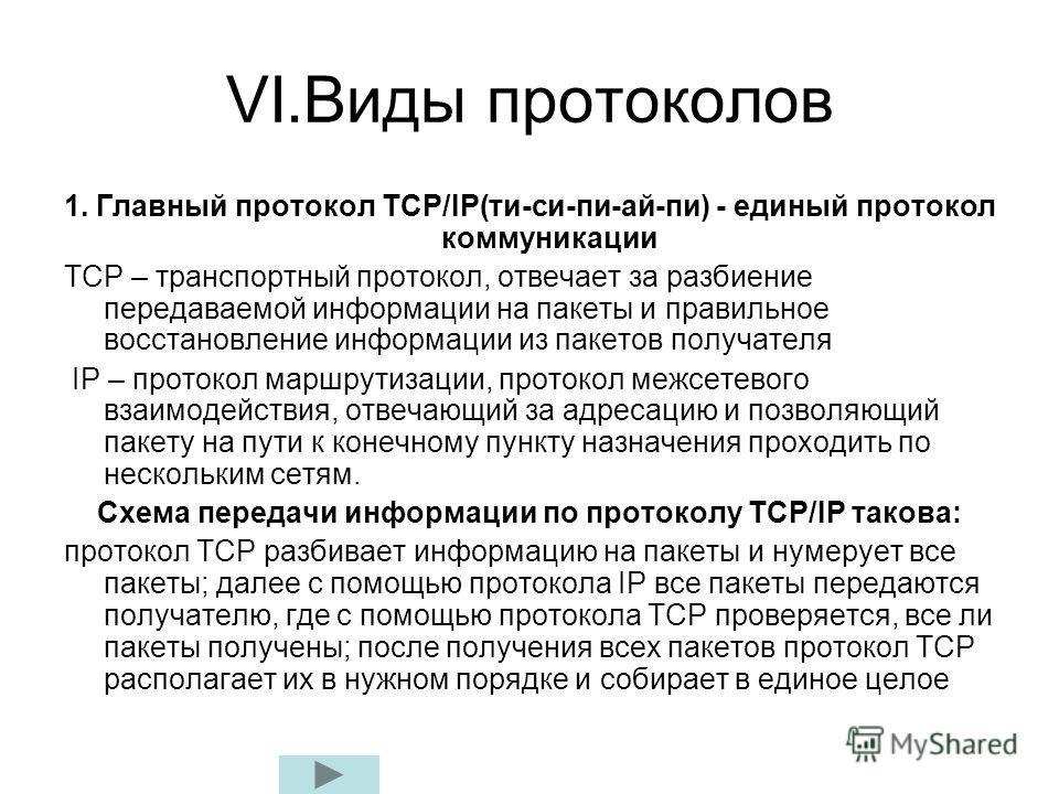 VI.Виды протоколов 1. Главный протокол TCP/IP(ти-си-пи-ай-пи) - единый протокол коммуникации TCP – транспортный протокол, отвечает за разбиение передаваемой информации на пакеты и правильное восстановление информации из пакетов получателя IP – проток