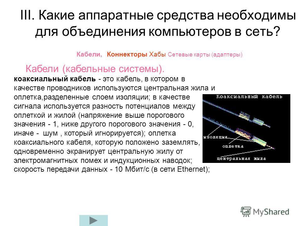 III. Какие аппаратные средства необходимы для объединения компьютеров в сеть? Кабели, Коннекторы Хабы Сетевые карты (адаптеры) Кабели (кабельные системы). коаксиальный кабель - это кабель, в котором в качестве проводников используются центральная жил
