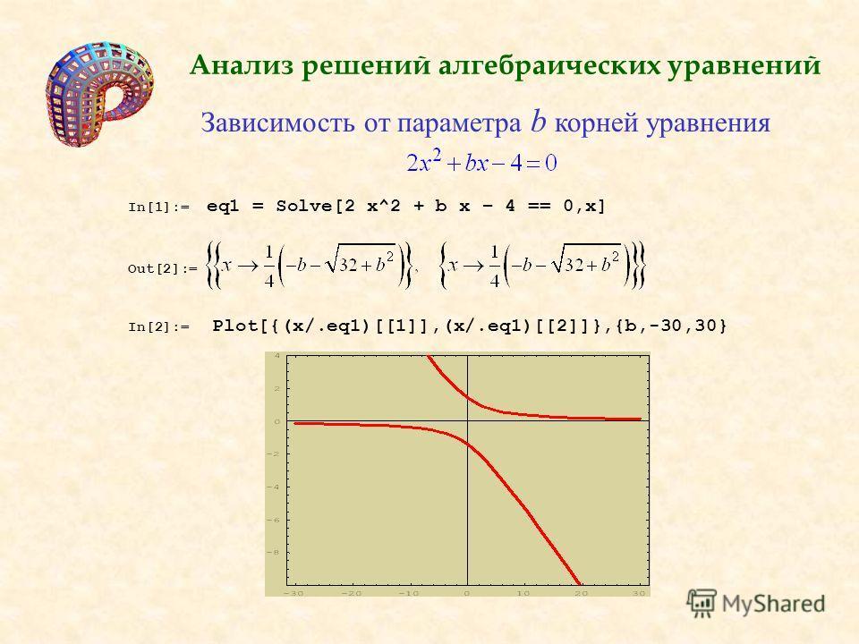 Зависимость от параметра b корней уравнения Анализ решений алгебраических уравнений In[1]:= eq1 = Solve[2 x^2 + b x – 4 == 0,x] Out[2]:= In[2]:= Plot[{(x/.eq1)[[1]],(x/.eq1)[[2]]},{b,-30,30}