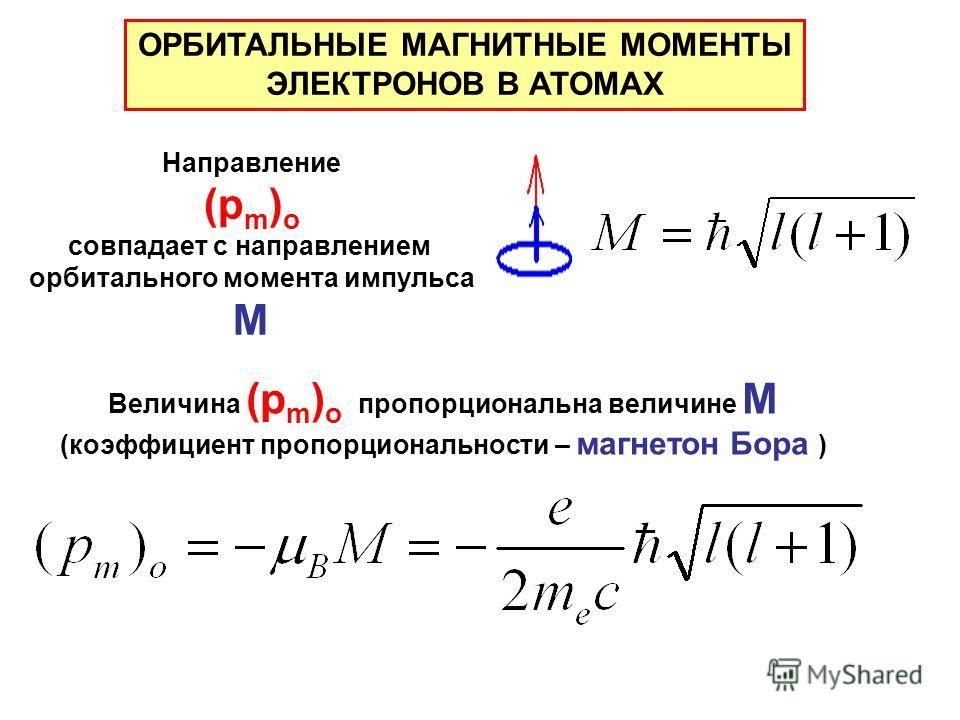 ОРБИТАЛЬНЫЕ МАГНИТНЫЕ МОМЕНТЫ ЭЛЕКТРОНОВ В АТОМАХ Направление (p m ) o совпадает с направлением орбитального момента импульса М Величина (p m ) o пропорциональна величине М (коэффициент пропорциональности – магнетон Бора )