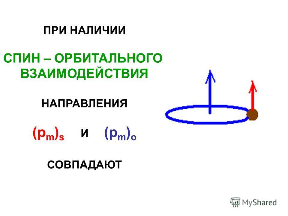 ПРИ НАЛИЧИИ СПИН – ОРБИТАЛЬНОГО ВЗАИМОДЕЙСТВИЯ НАПРАВЛЕНИЯ (p m ) s И (p m ) o СОВПАДАЮТ