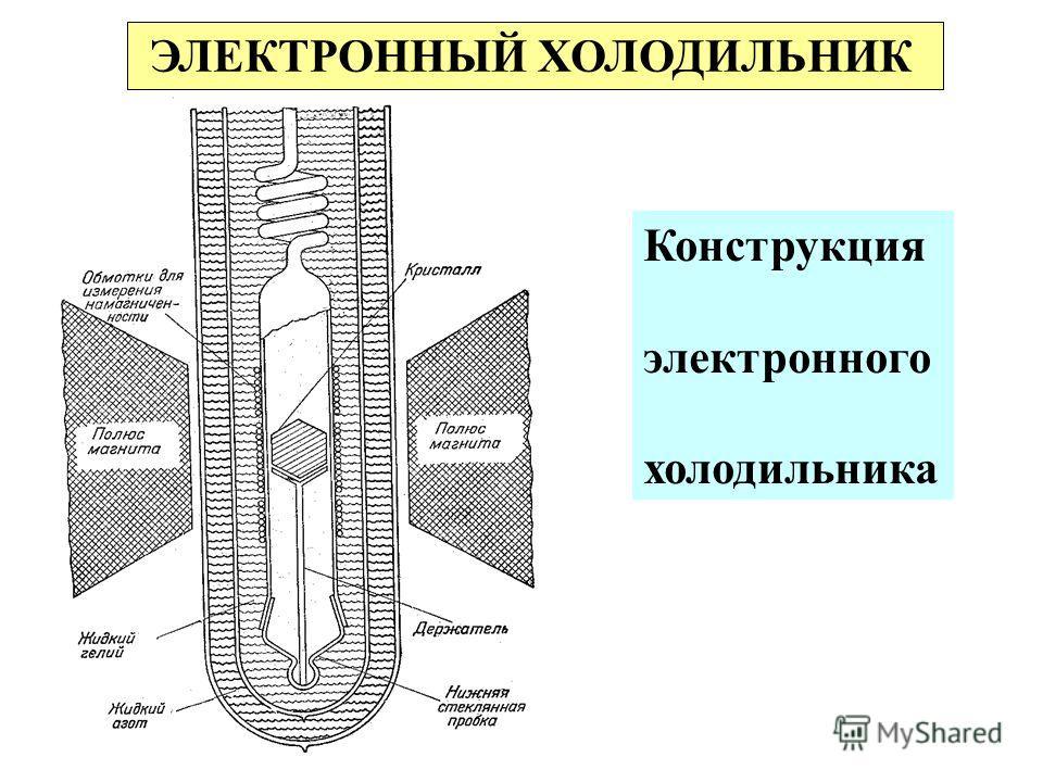 ЭЛЕКТРОННЫЙ ХОЛОДИЛЬНИК Конструкция электронного холодильника