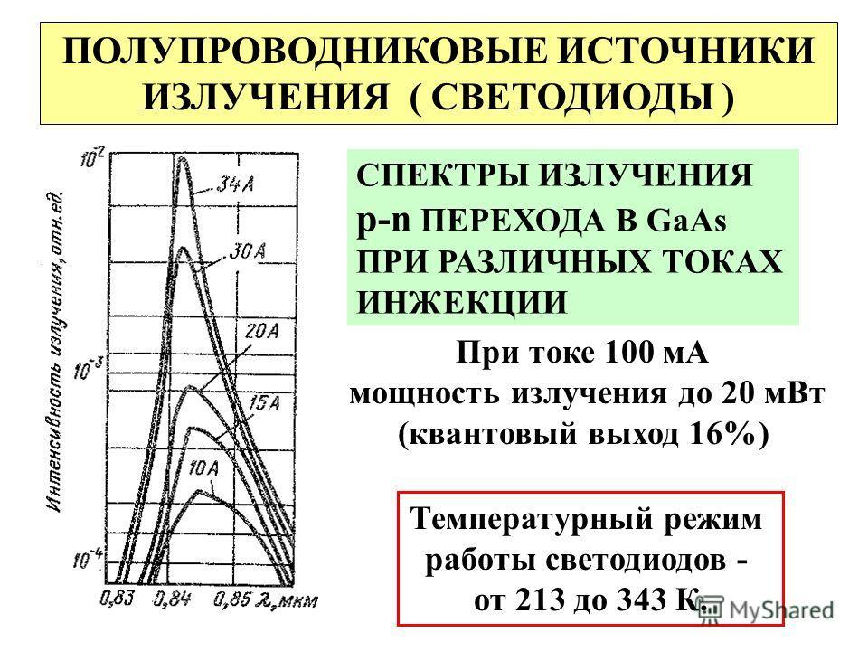 ПОЛУПРОВОДНИКОВЫЕ ИСТОЧНИКИ ИЗЛУЧЕНИЯ ( СВЕТОДИОДЫ ) СПЕКТРЫ ИЗЛУЧЕНИЯ p-n ПЕРЕХОДА В GaAs ПРИ РАЗЛИЧНЫХ ТОКАХ ИНЖЕКЦИИ При токе 100 мА мощность излучения до 20 мВт (квантовый выход 16%) Температурный режим работы светодиодов - от 213 до 343 К.