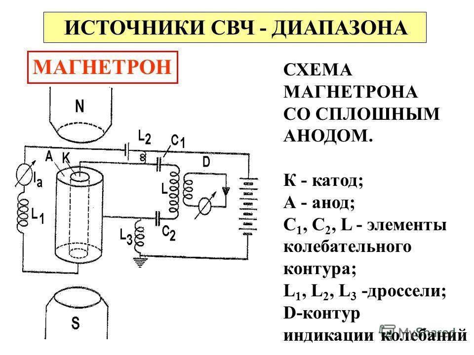 ИСТОЧНИКИ СВЧ - ДИАПАЗОНА МАГНЕТРОН СХЕМА МАГНЕТРОНА СО СПЛОШНЫМ АНОДОМ. К - катод; А - анод; С 1, С 2, L - элементы колебательного контура; L 1, L 2, L 3 -дроссели; D-контур индикации колебаний