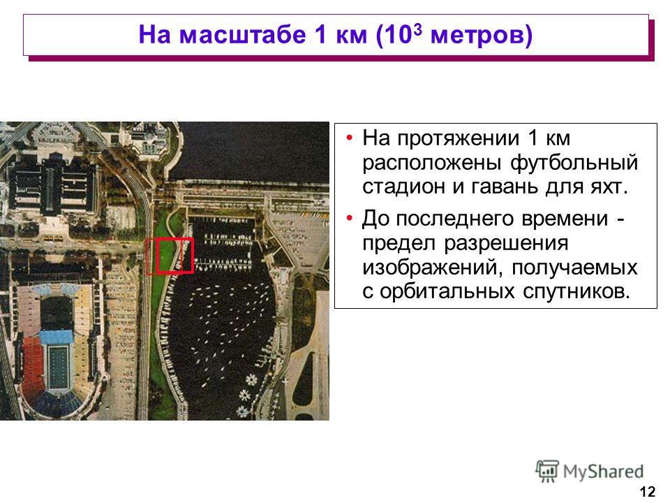 12 На масштабе 1 км (10 3 метров) На протяжении 1 км расположены футбольный стадион и гавань для яхт. До последнего времени - предел разрешения изображений, получаемых с орбитальных спутников.