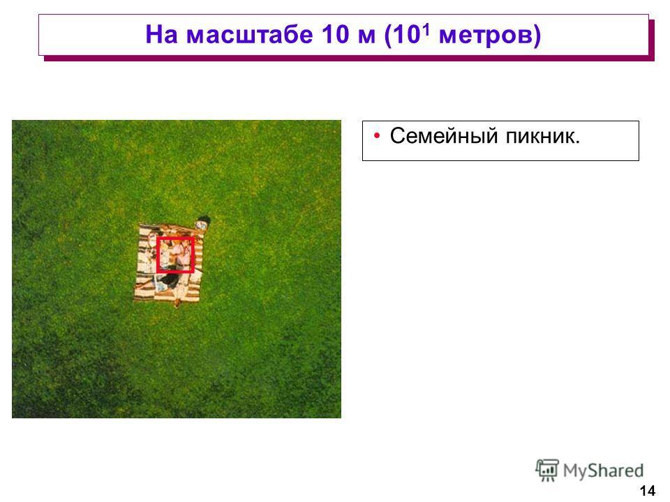 14 На масштабе 10 м (10 1 метров) Семейный пикник.