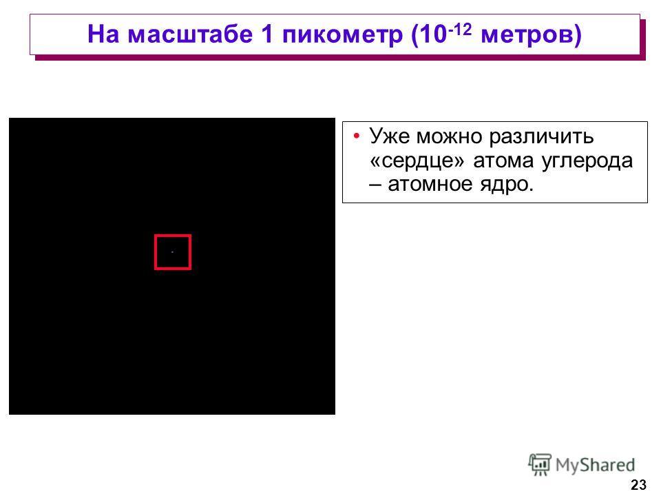 23 На масштабе 1 пикометр (10 -12 метров) Уже можно различить «сердце» атома углерода – атомное ядро.