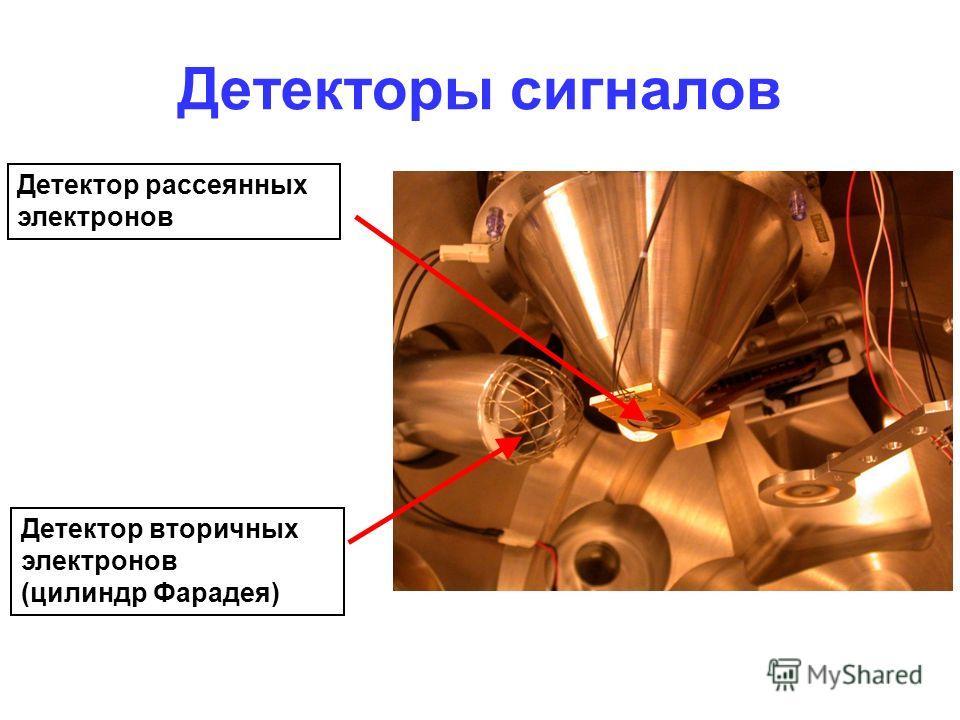 Детекторы сигналов Детектор вторичных электронов (цилиндр Фарадея) Детектор рассеянных электронов