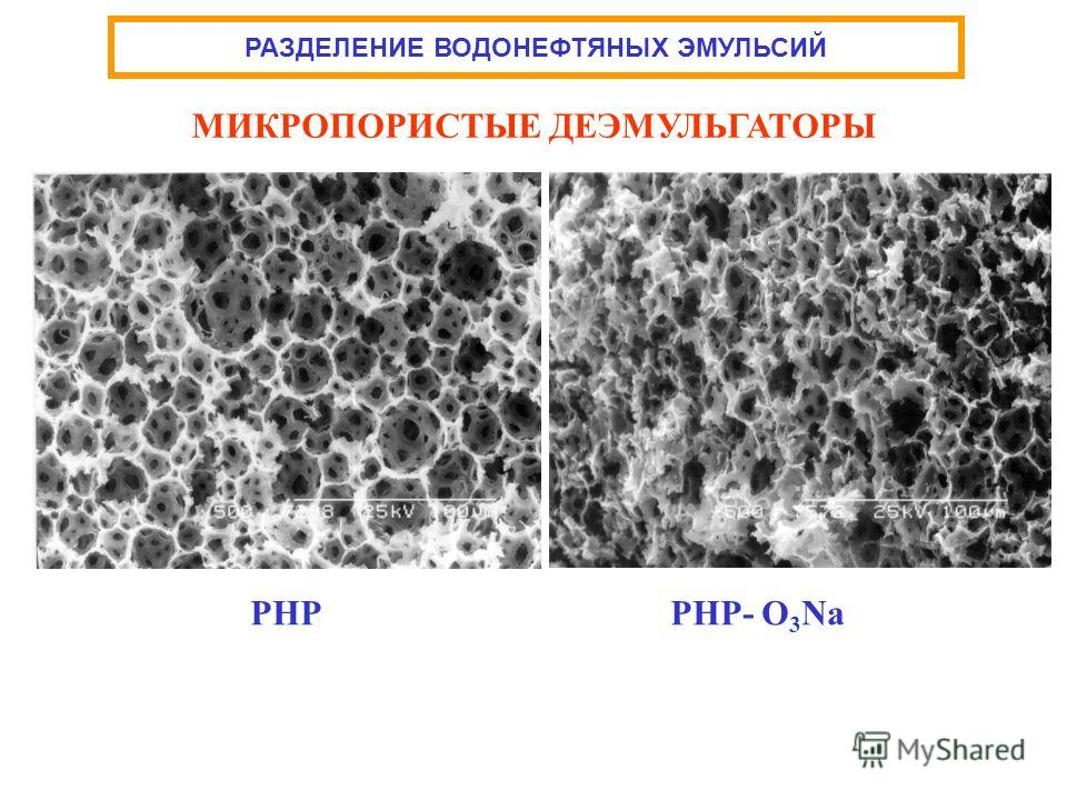 РАЗДЕЛЕНИЕ ВОДОНЕФТЯНЫХ ЭМУЛЬСИЙ PHPPHP- O 3 Na МИКРОПОРИСТЫЕ ДЕЭМУЛЬГАТОРЫ