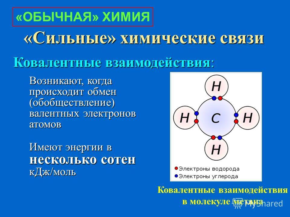 «Сильные» химические связи Возникают, когда происходит обмен (обобществление) валентных электронов атомов Имеют энергии в несколько сотен кДж/моль «ОБЫЧНАЯ» ХИМИЯ Ковалентные взаимодействия: Ковалентные взаимодействия в молекуле метана