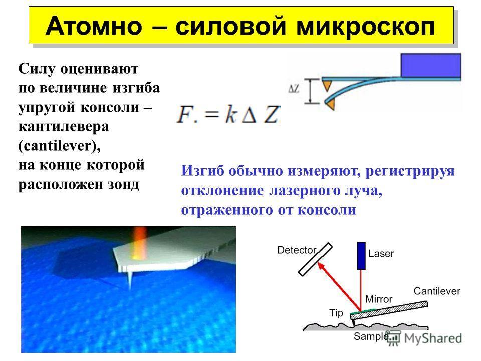 Атомно – силовой микроскоп Силу оценивают по величине изгиба упругой консоли – кантилевера (cantilever), на конце которой расположен зонд Изгиб обычно измеряют, регистрируя отклонение лазерного луча, отраженного от консоли