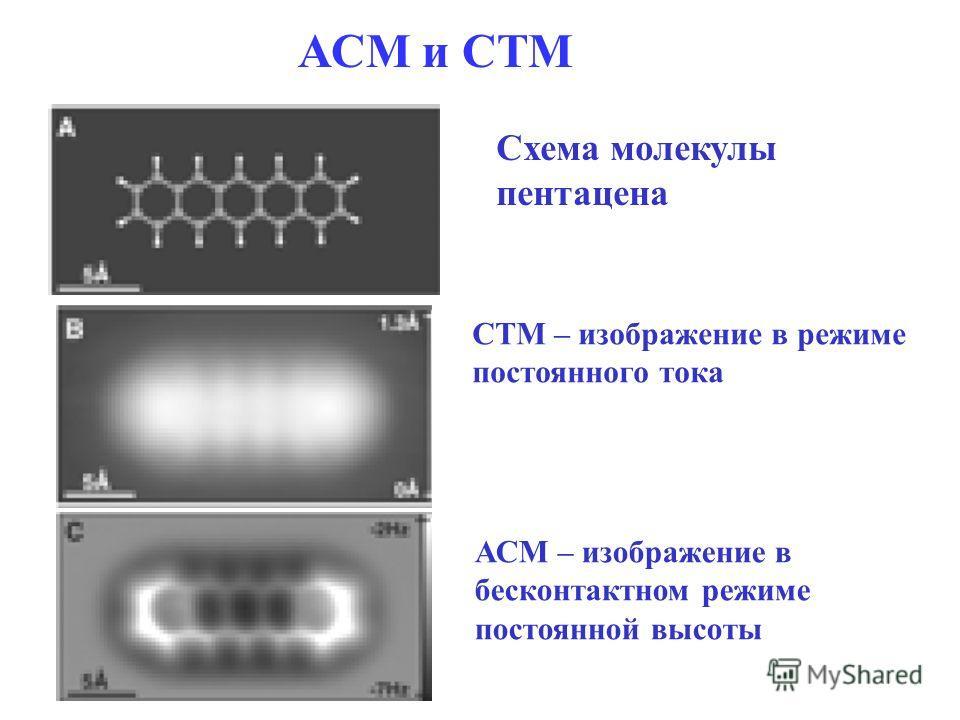 Схема молекулы пентацена СТМ – изображение в режиме постоянного тока АСМ – изображение в бесконтактном режиме постоянной высоты АСМ и СТМ