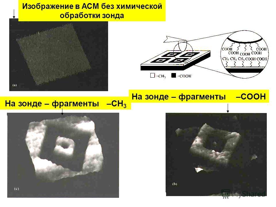 Изображение в АСМ без химической обработки зонда На зонде – фрагменты –COOH На зонде – фрагменты –CH 3