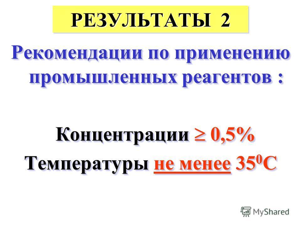 Рекомендации по применению промышленных реагентов : Концентрации 0,5% Концентрации 0,5% Температуры не менее 35 0 С Рекомендации по применению промышленных реагентов : Концентрации 0,5% Концентрации 0,5% Температуры не менее 35 0 С РЕЗУЛЬТАТЫ 2