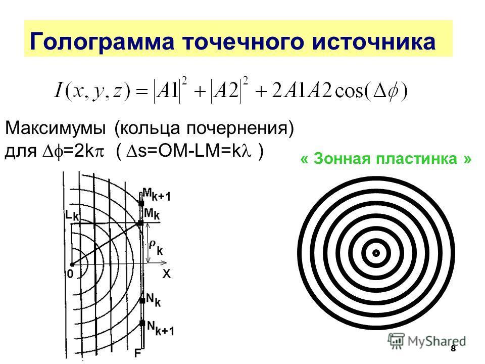 8 Голограмма точечного источника Максимумы (кольца почернения) для =2k ( s=OM-LM=k ) « Зонная пластинка »