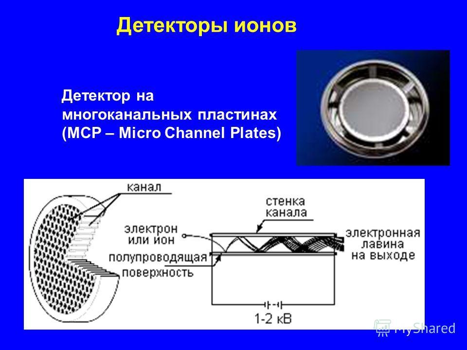 Детектор на многоканальных пластинах (MCP – Micro Channel Plates) Детекторы ионов
