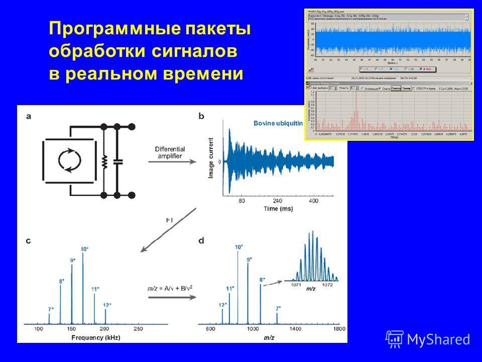 Программные пакеты обработки сигналов в реальном времени