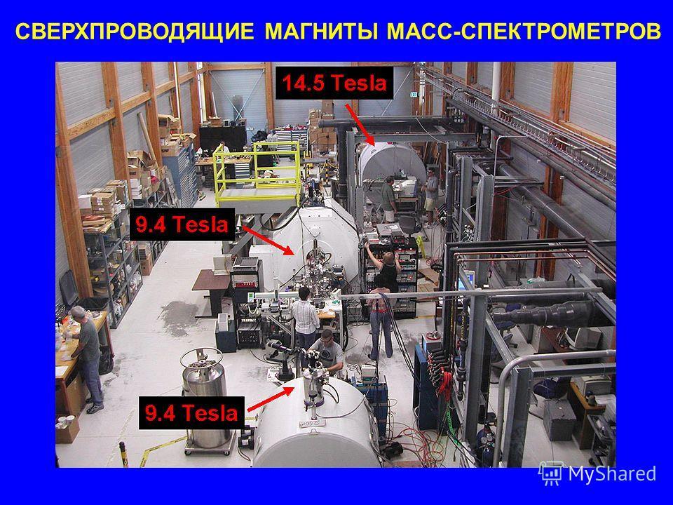СВЕРХПРОВОДЯЩИЕ МАГНИТЫ МАСС-СПЕКТРОМЕТРОВ