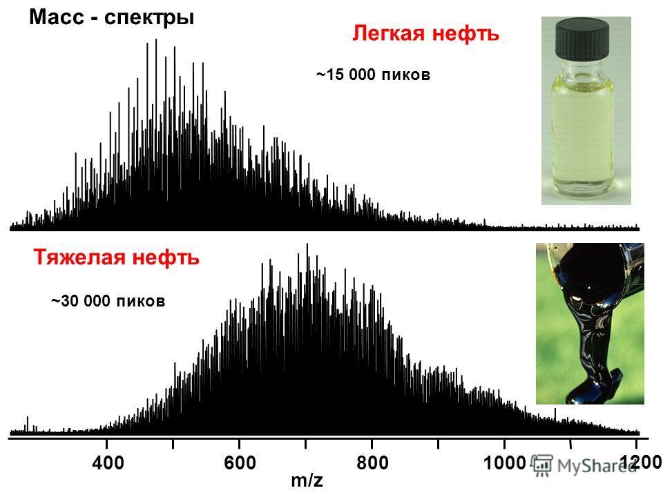 m/z 1200 1000800600400 Легкая нефть Тяжелая нефть ~15 000 пиков ~30 000 пиков Масс - спектры