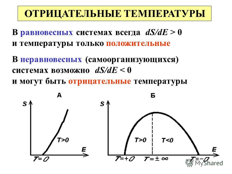ОТРИЦАТЕЛЬНЫЕ ТЕМПЕРАТУРЫ В равновесных системах всегда dS/dE > 0 и температуры только положительные В неравновесных (самоорганизующихся) системах возможно dS/dE < 0 и могут быть отрицательные температуры