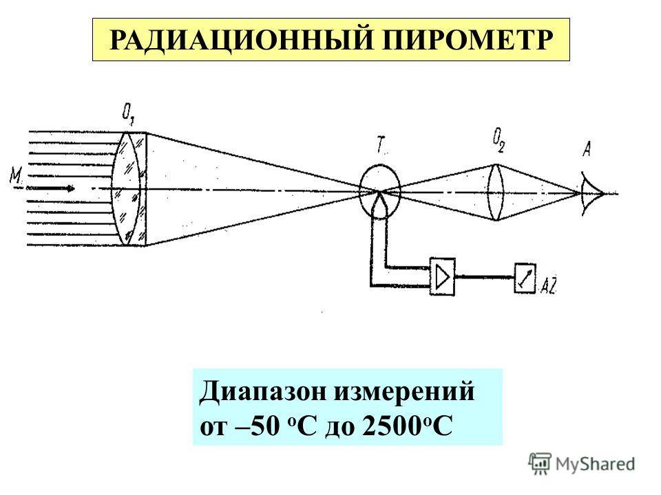 РАДИАЦИОННЫЙ ПИРОМЕТР Диапазон измерений от –50 о С до 2500 о С