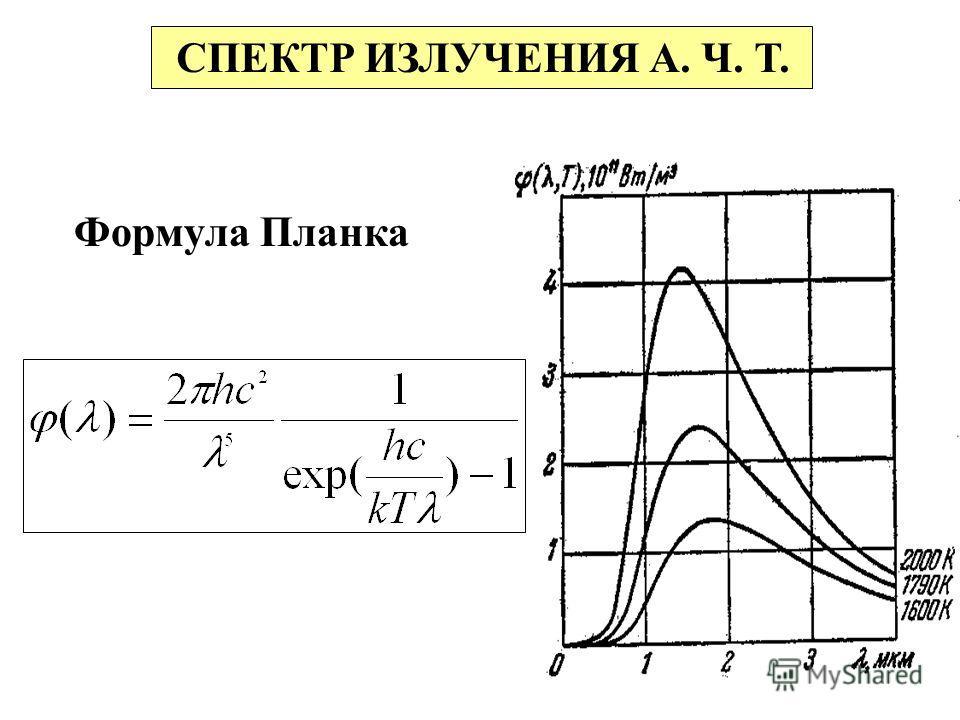СПЕКТР ИЗЛУЧЕНИЯ А. Ч. Т. Формула Планка