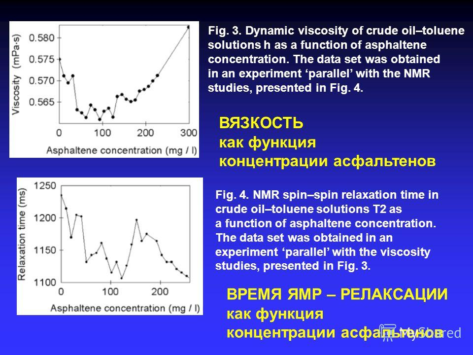 Fig. 3. Dynamic viscosity of crude oil–toluene solutions h as a function of asphaltene concentration. The data set was obtained in an experiment parallel with the NMR studies, presented in Fig. 4. Fig. 4. NMR spin–spin relaxation time in crude oil–to