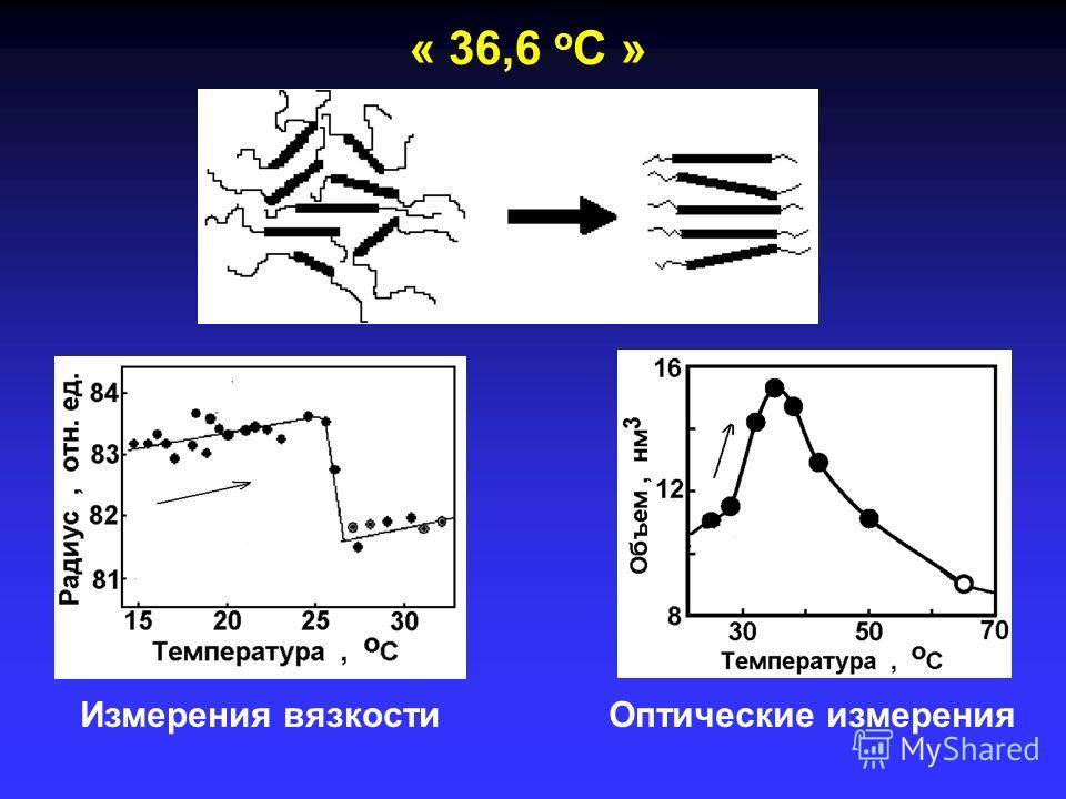 « 36,6 o C » Измерения вязкостиОптические измерения