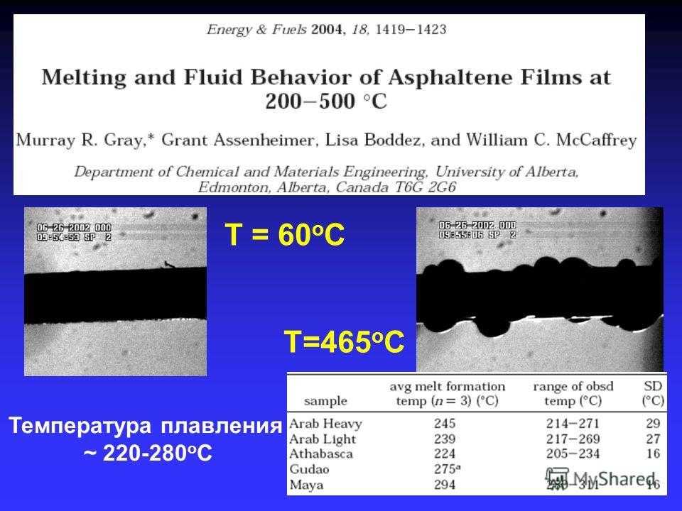 Т = 60 о С Т=465 о С Температура плавления ~ 220-280 о С