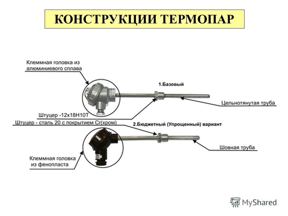 КОНСТРУКЦИИ ТЕРМОПАР