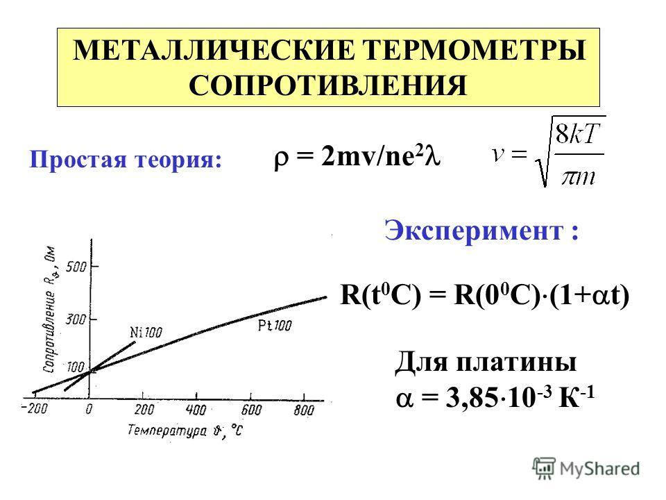 МЕТАЛЛИЧЕСКИЕ ТЕРМОМЕТРЫ СОПРОТИВЛЕНИЯ = 2mv/ne 2 R(t 0 C) = R(0 0 C) (1+ t) Простая теория: Эксперимент : Для платины = 3,85 10 -3 К -1
