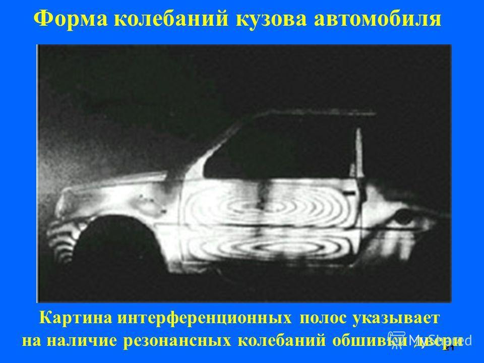 21 Форма колебаний кузова автомобиля Картина интерференционных полос указывает на наличие резонансных колебаний обшивки двери